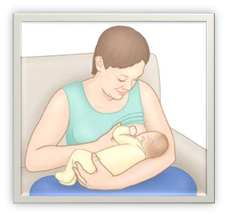 روش شیردهی گهواره ای