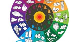 منبع طبیعی ویتامین ها را بدانید