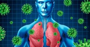 کورونا ویروس