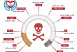 مواد سمی موجود در سیگار کجا استفاده می شود