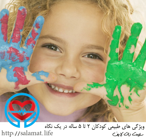 miling Girl with Hands Covered in Paint --- Image by © Royalty-Free/Corbis
