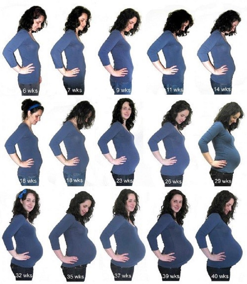 بزرگ شدن شکم در بارداری