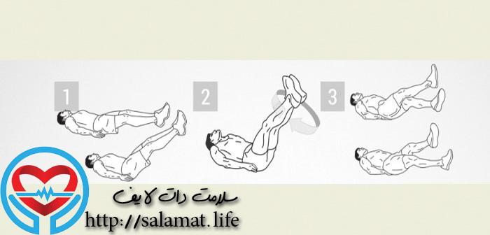 تقویت عضله شکم