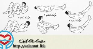 کوچک کردن شکم و پهلو